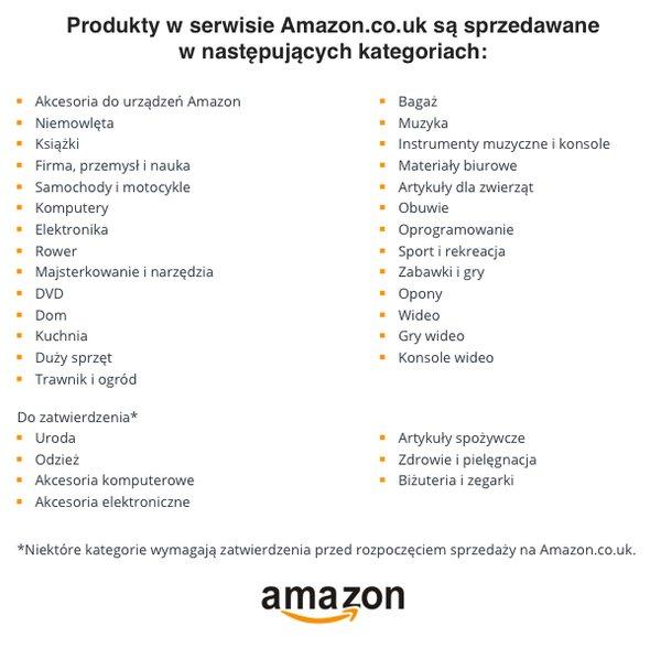 amazon-produkty